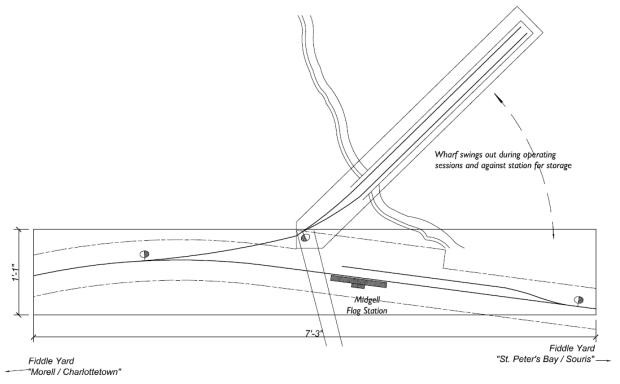Midgell track plan idea