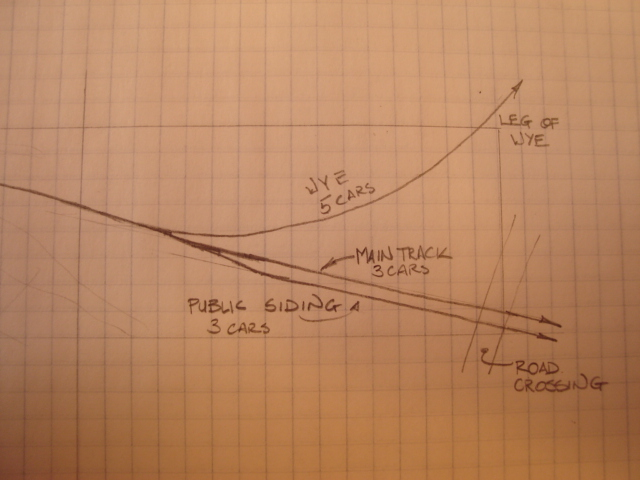 The plan's Inglenook origins are pretty obvious in the 3-3-5 car siding lengths and two turnout design.