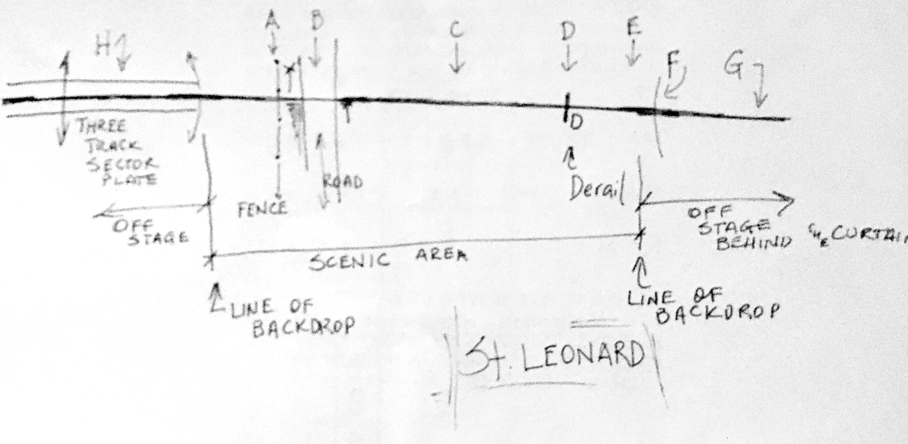 St Leonard layoutplan1
